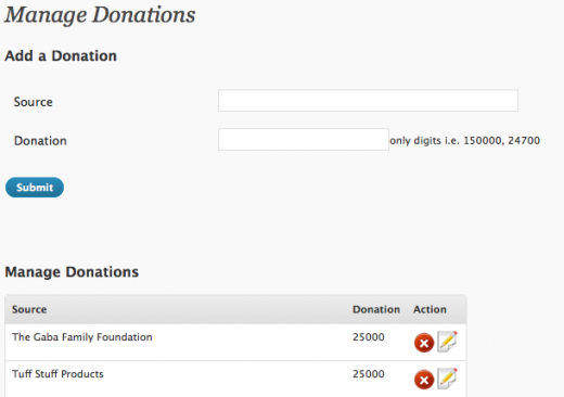 Donations Management